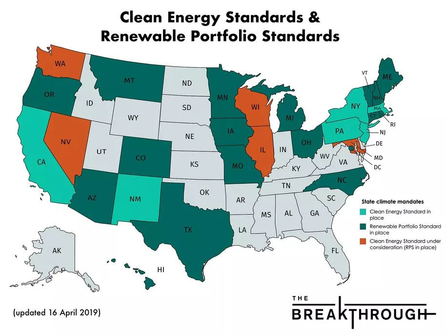 States are passing clean energy standards